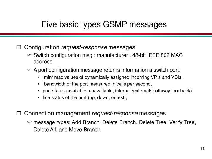 Five basic types GSMP messages
