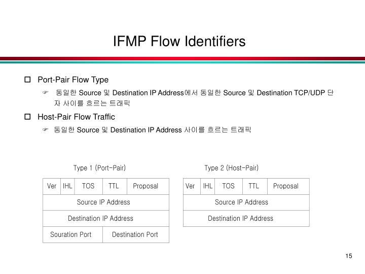 IFMP Flow Identifiers