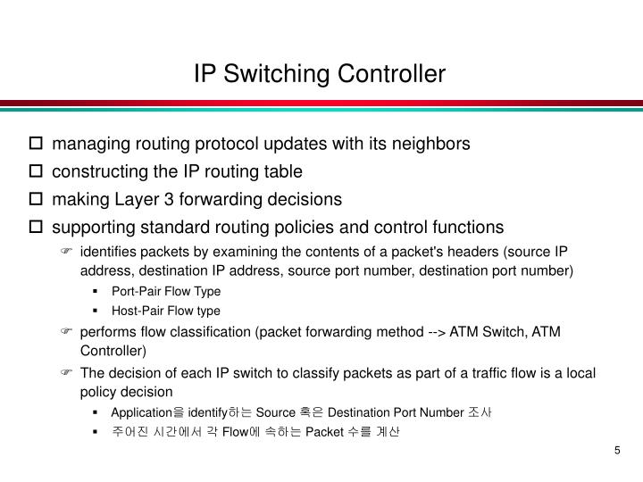 IP Switching Controller
