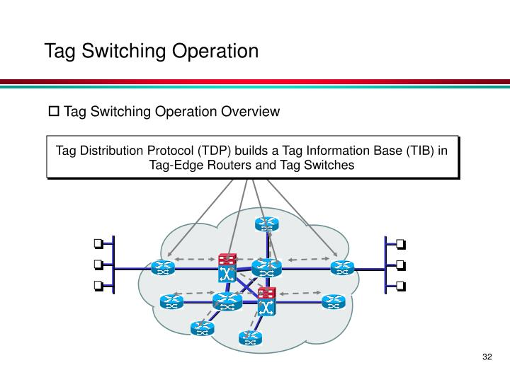 Tag Distribution Protocol (TDP) builds a Tag Information Base (TIB) in Tag-Edge Routers and Tag Switches