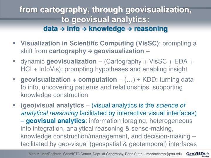 From cartography through geovisualization to geovisual analytics data info knowledge reasoning
