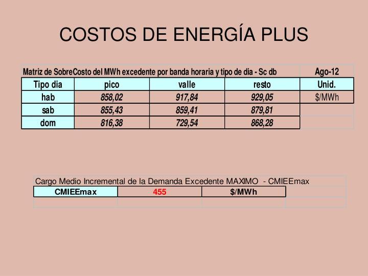 COSTOS DE ENERGÍA PLUS