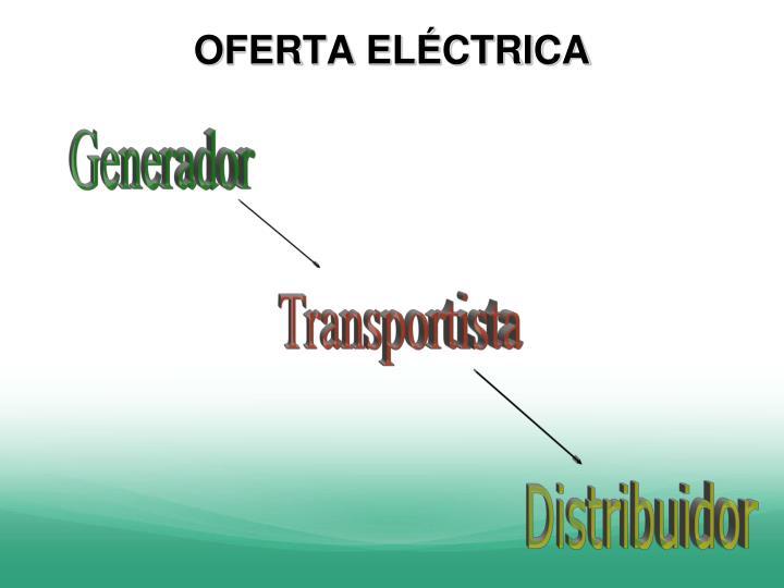OFERTA ELÉCTRICA