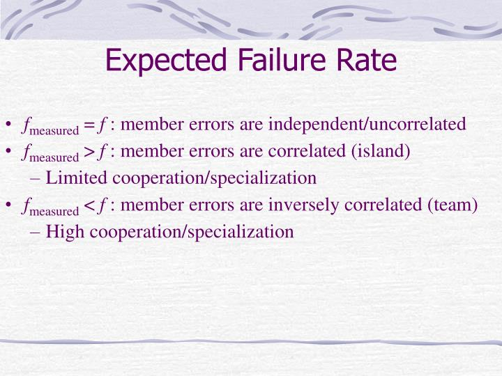 Expected Failure Rate