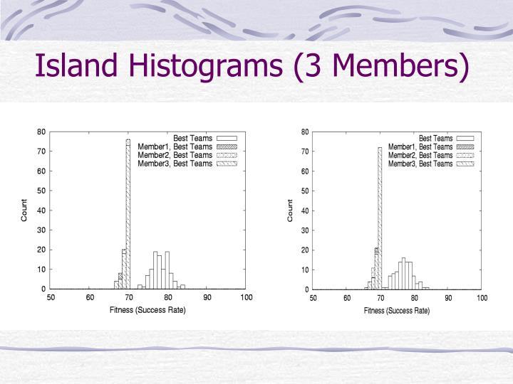 Island Histograms (3 Members)