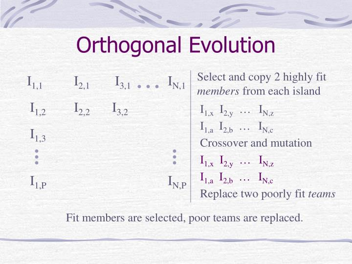 Orthogonal Evolution