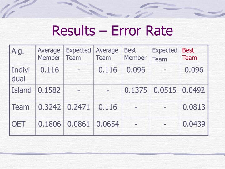 Results – Error Rate