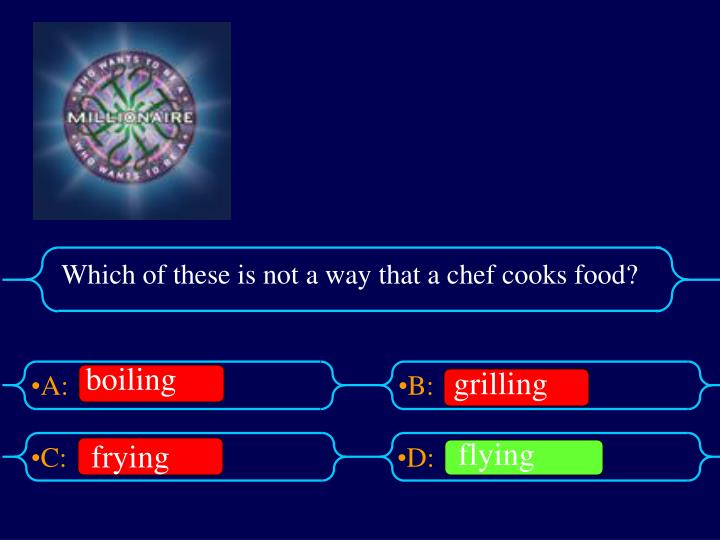 Which of these is not a way that a chef cooks food?