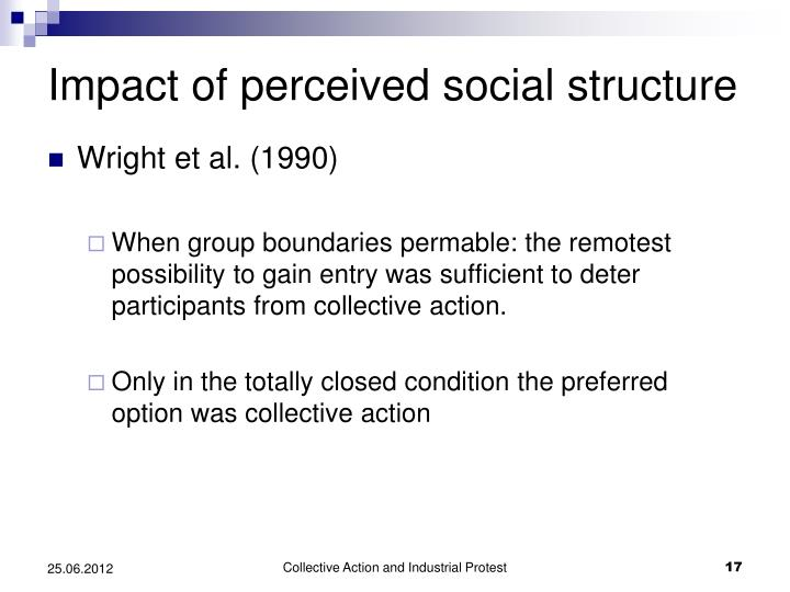 Impact of perceived social structure