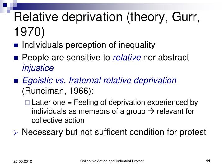 Relative deprivation (theory, Gurr, 1970)