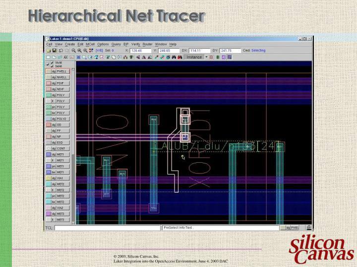 Hierarchical Net Tracer