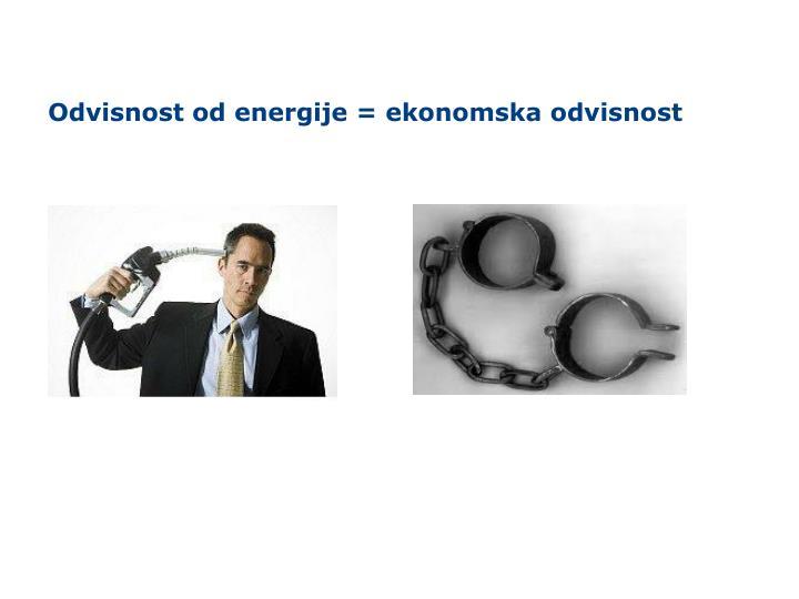Odvisnost od energije = ekonomska odvisnost