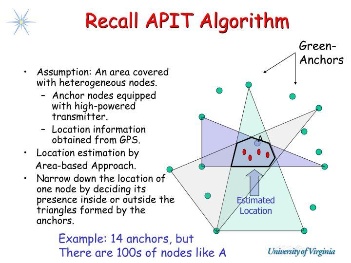 Recall APIT Algorithm
