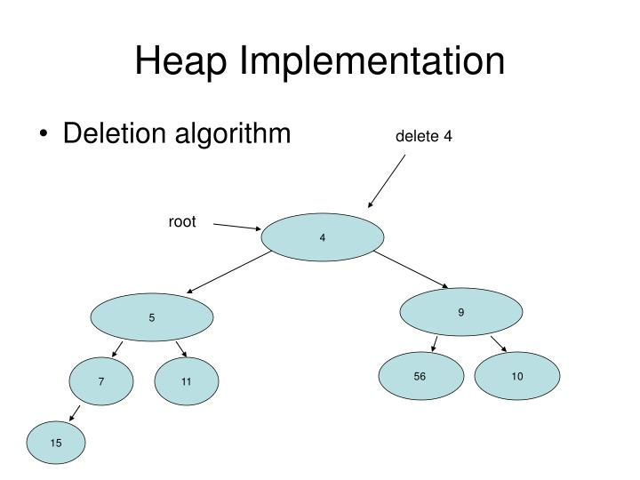 Heap Implementation