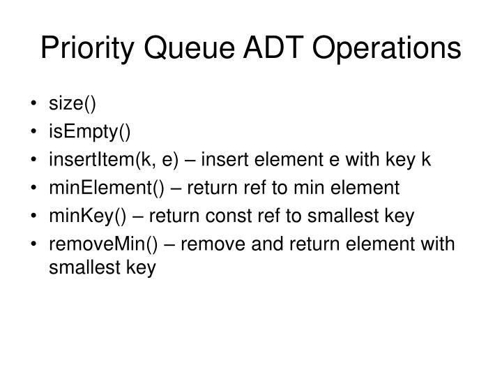 Priority Queue ADT Operations