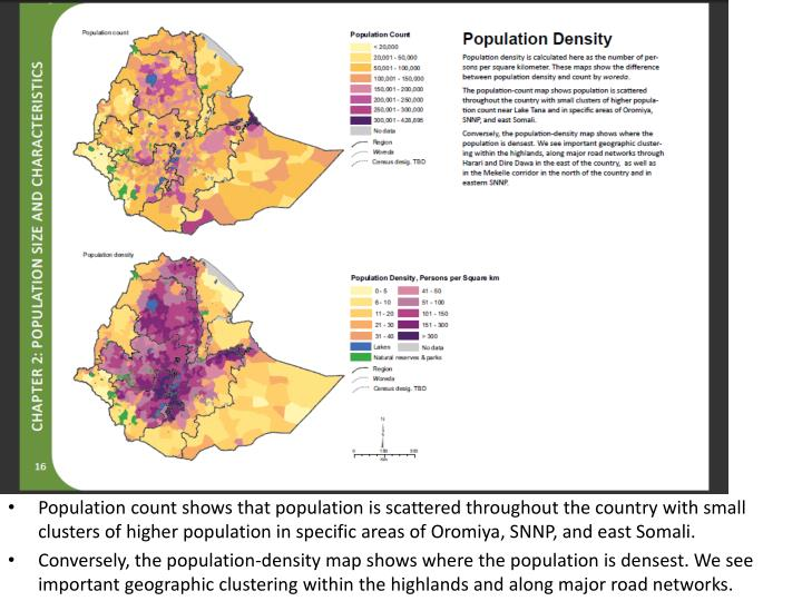 Population count shows that population is scattered throughout the country with small clusters of higher population in specific areas of Oromiya, SNNP, and east Somali.