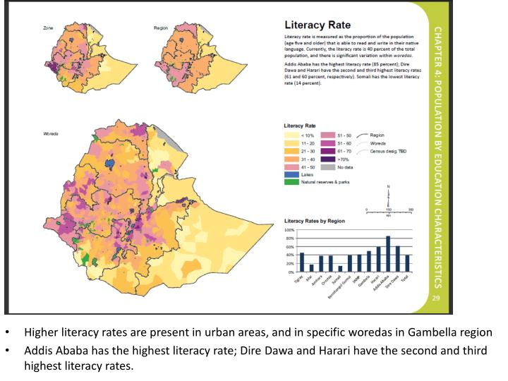 Higher literacy rates are present in urban areas, and in specific