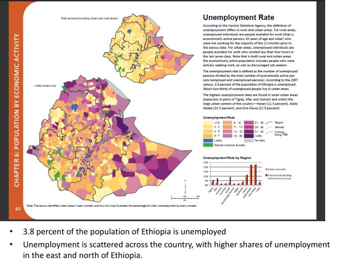 3.8 percent of the population of Ethiopia is unemployed