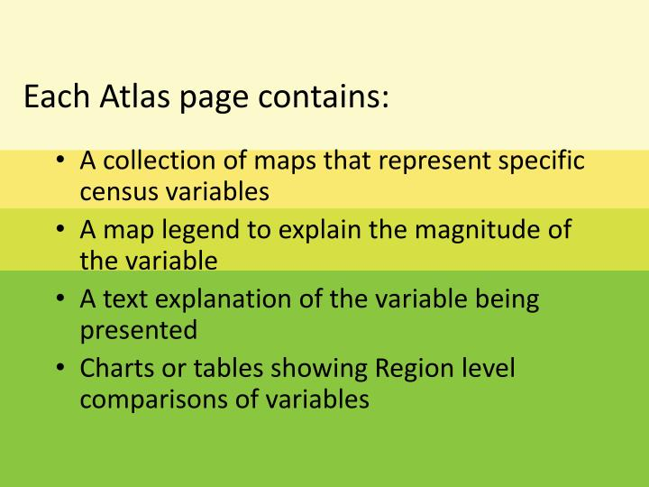 Each Atlas page contains:
