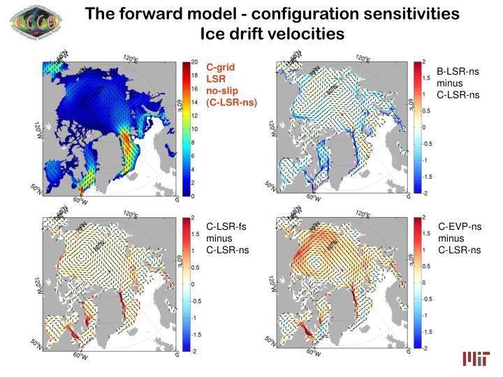The forward model - configuration sensitivities