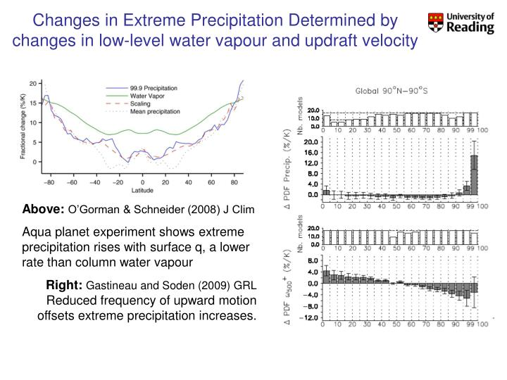 Changes in Extreme Precipitation Determined by changes in low-level water vapour and updraft velocity