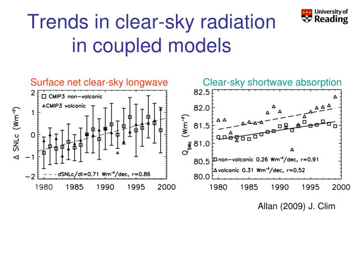 Trends in clear-sky radiation in coupled models