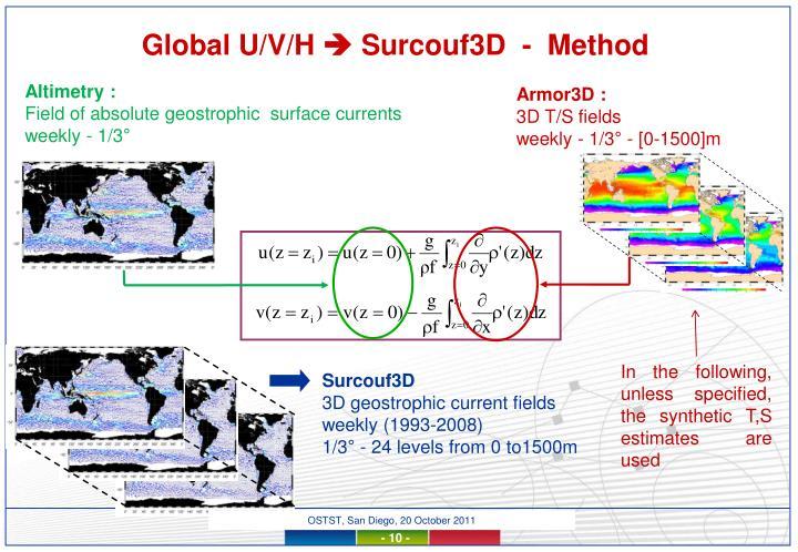 Global U/V/H