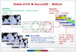 global u v h surcouf3d method1