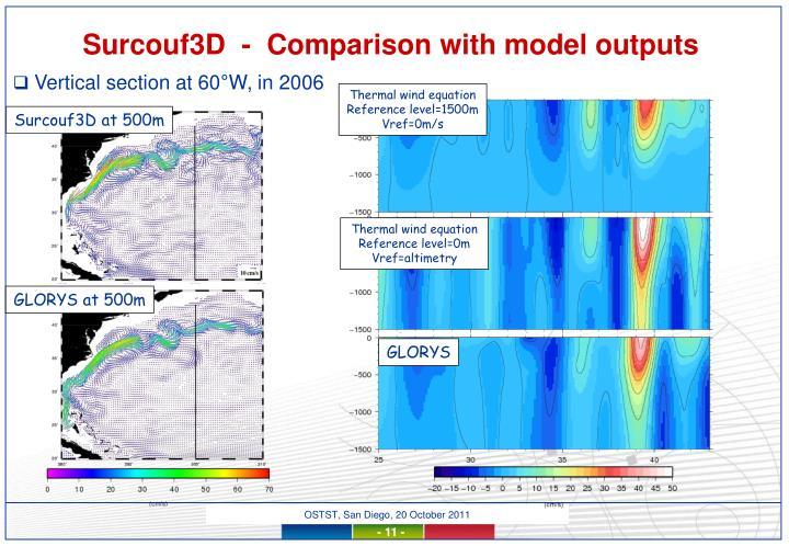Surcouf3D  -  Comparison with model outputs