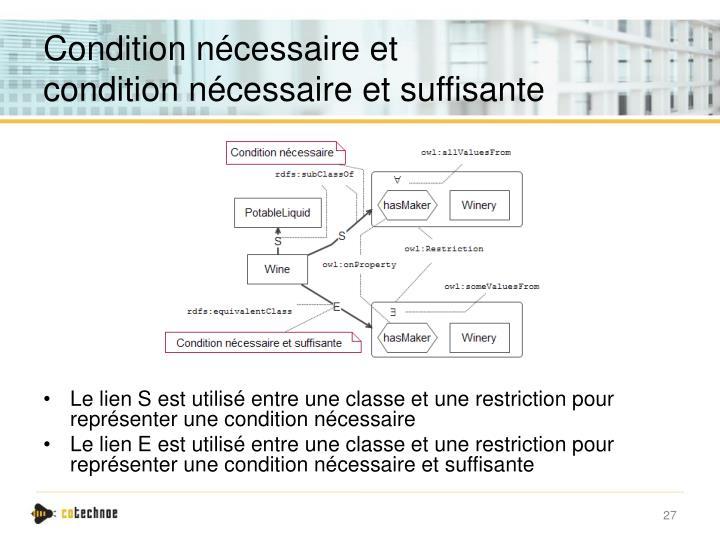 Condition nécessaire et
