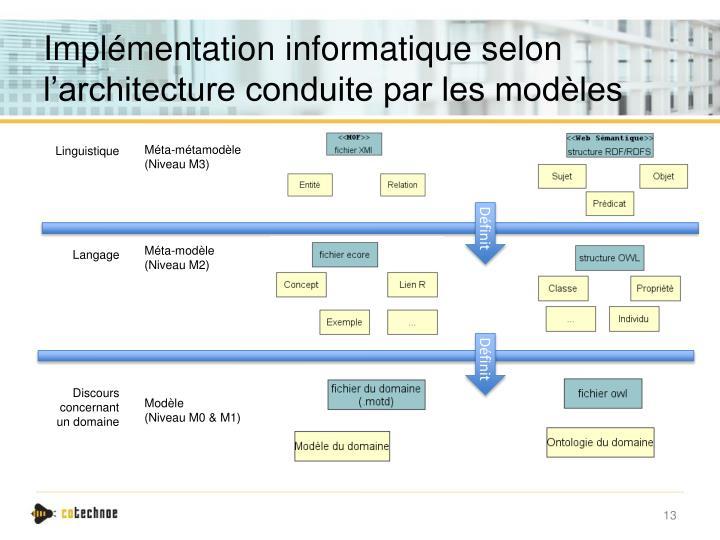 Implémentation informatique selon l'architecture conduite par les modèles