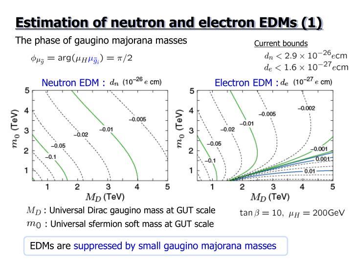 Estimation of neutron and electron EDMs (1)