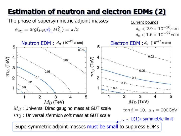 Estimation of neutron and electron EDMs (2)