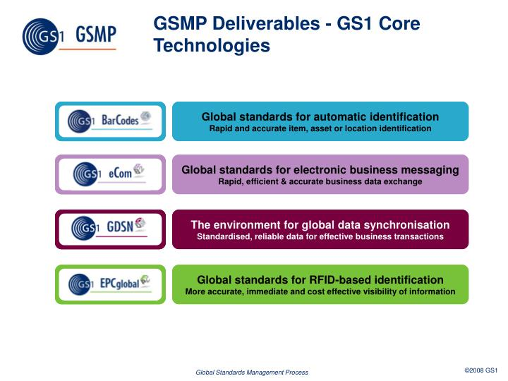 GSMP Deliverables - GS1 Core Technologies