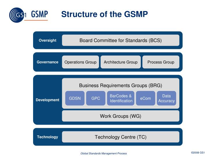 Structure of the GSMP