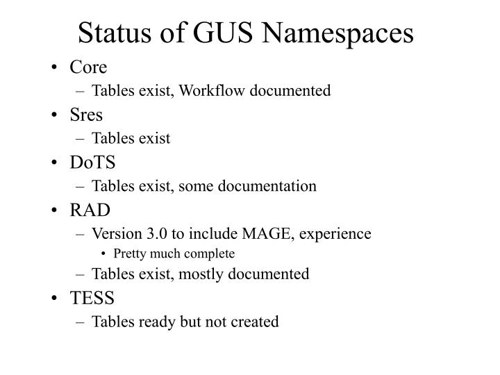 Status of GUS Namespaces