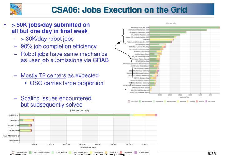 CSA06: Jobs Execution on the Grid