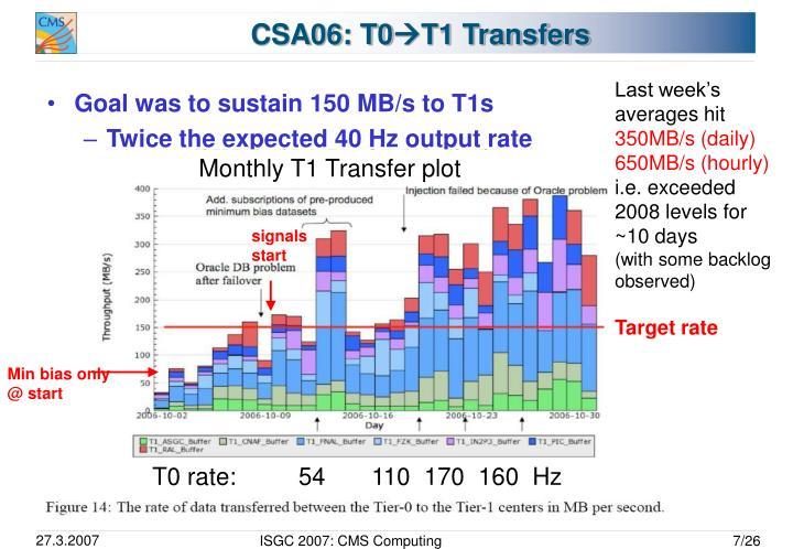 CSA06: T0T1 Transfers