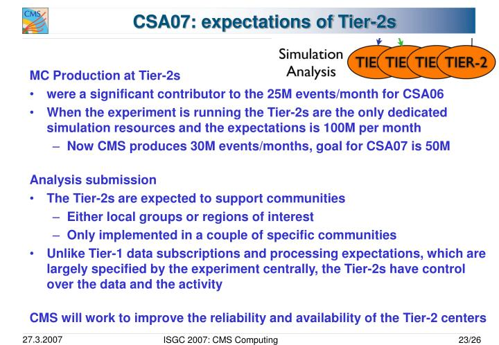 CSA07: expectations of Tier-2s