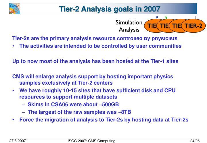 Tier-2 Analysis goals in 2007
