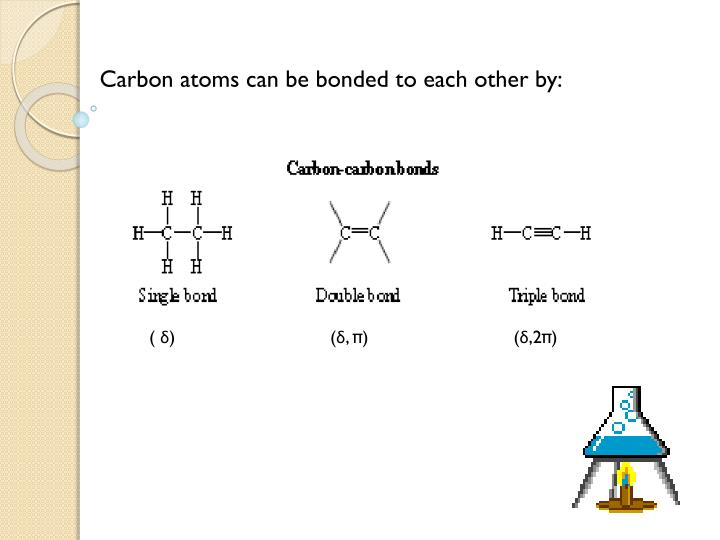 Carbon atoms can be bonded to each other by: