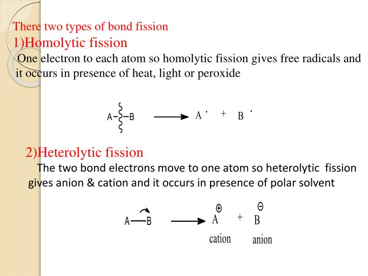 There two types of bond fission