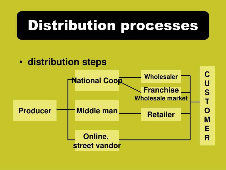 Distribution processes