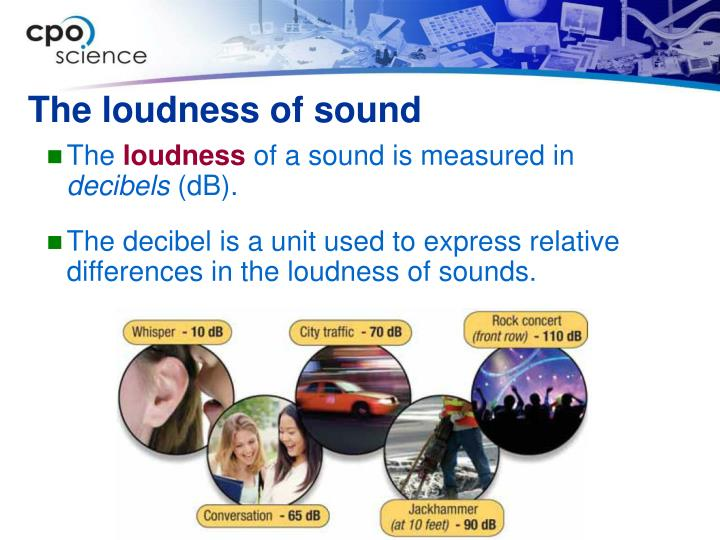 The loudness of sound