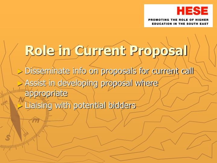 Role in Current Proposal