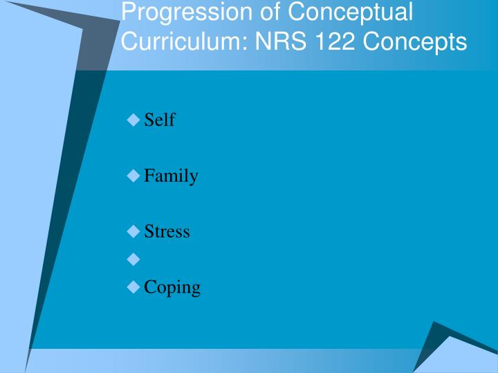 Progression of Conceptual Curriculum: NRS 122 Concepts