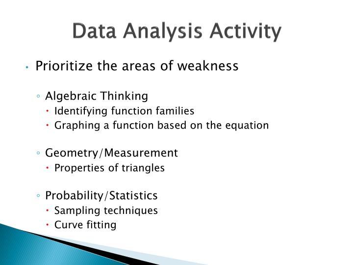 Data Analysis Activity
