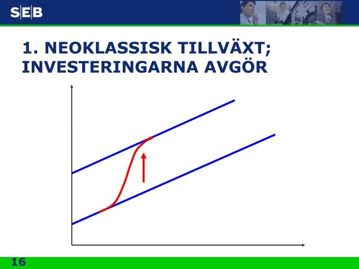 1. NEOKLASSISK TILLVÄXT;
