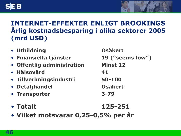 INTERNET-EFFEKTER ENLIGT BROOKINGS