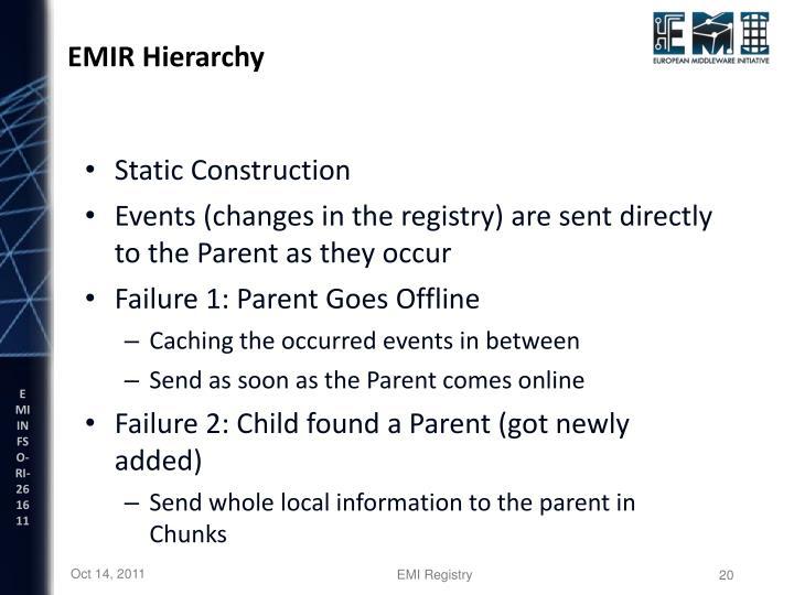 EMIR Hierarchy